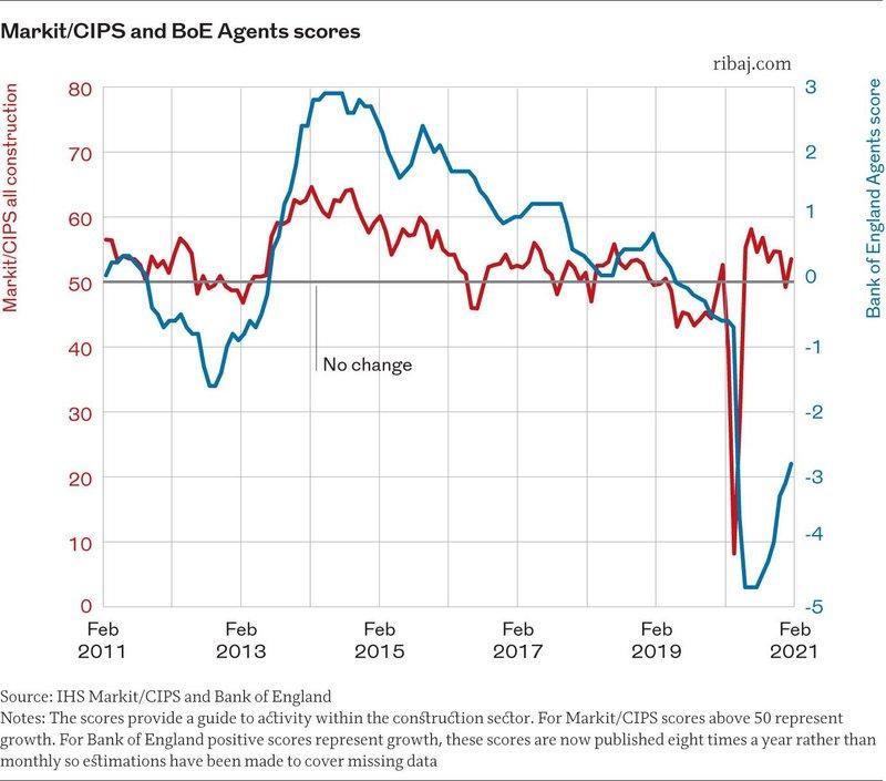 Chart 4.