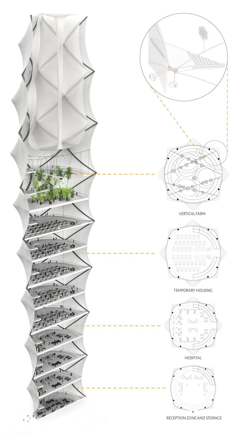 Plans and sections of the Skyscraper.zip. As conceived by Polish architects Damian Granosik, Jakub Kulisa, and Piotr Pańczyk