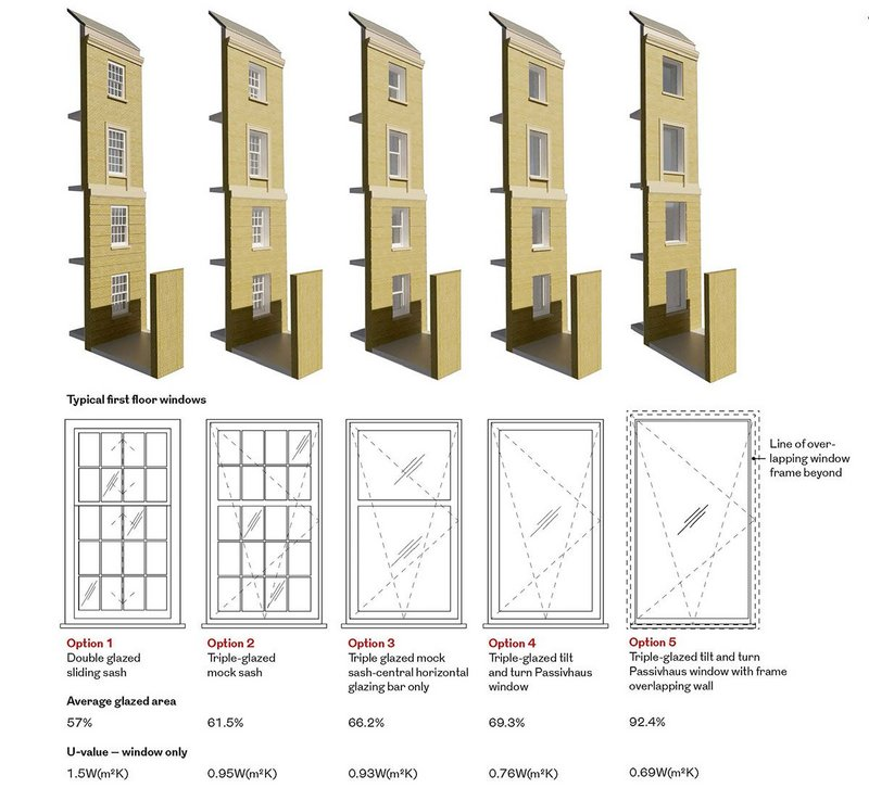 Five window replacement options – from sash to triple-glazed, recessed tilt and turn.