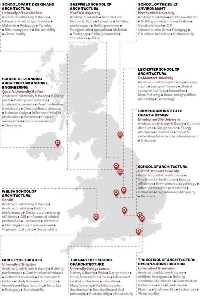 Research across the UK by RIBA Chartered academic.