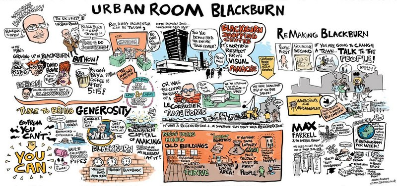 Urban Room as doodled by Chris Shipton.