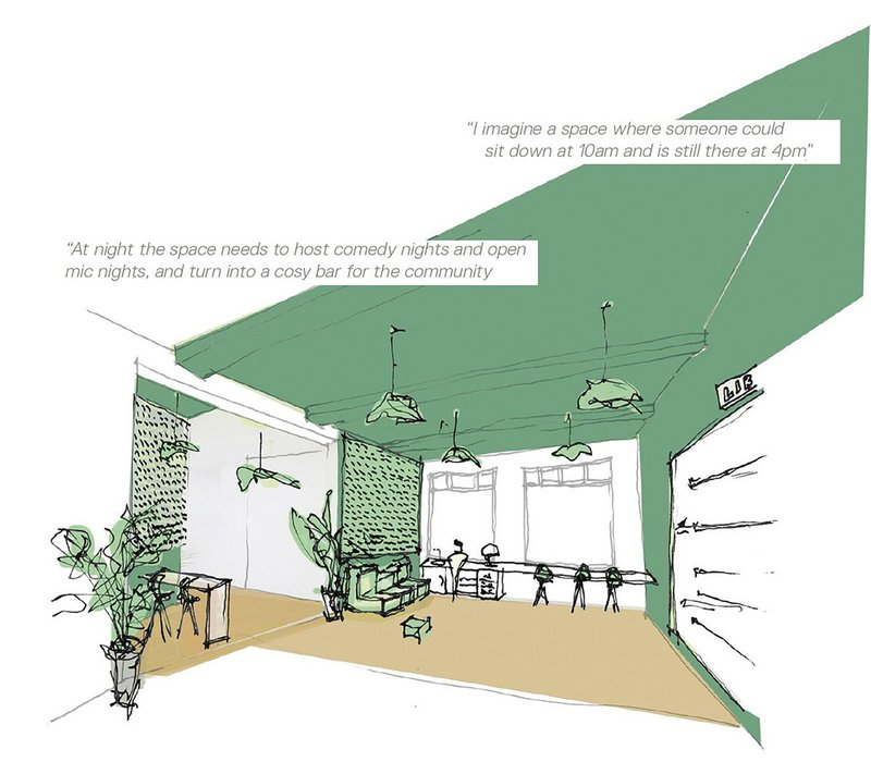 Design for refurbished community centre for Upper Norwood Library Hub.