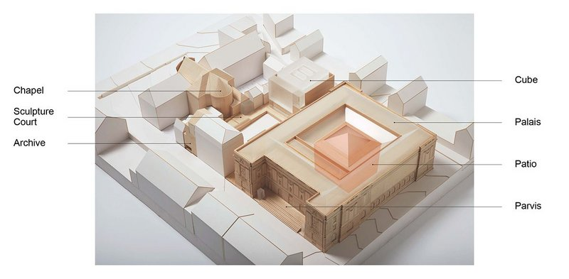 Model showing the complex arrangement of buildings on the block making up the museum.