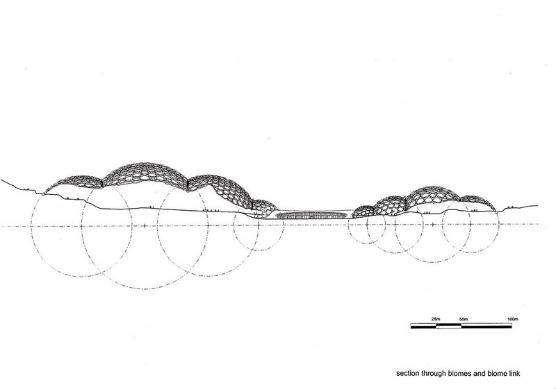 Section through the Eden Project Biomes.