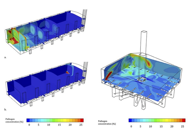 Current-day computational fluid dynamic modelling of 1870s hospital ward designs by Billings and Folsom.