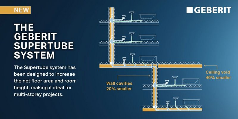Diagram showing how Geberit's new SuperTube can help designers save space in taller buildings.