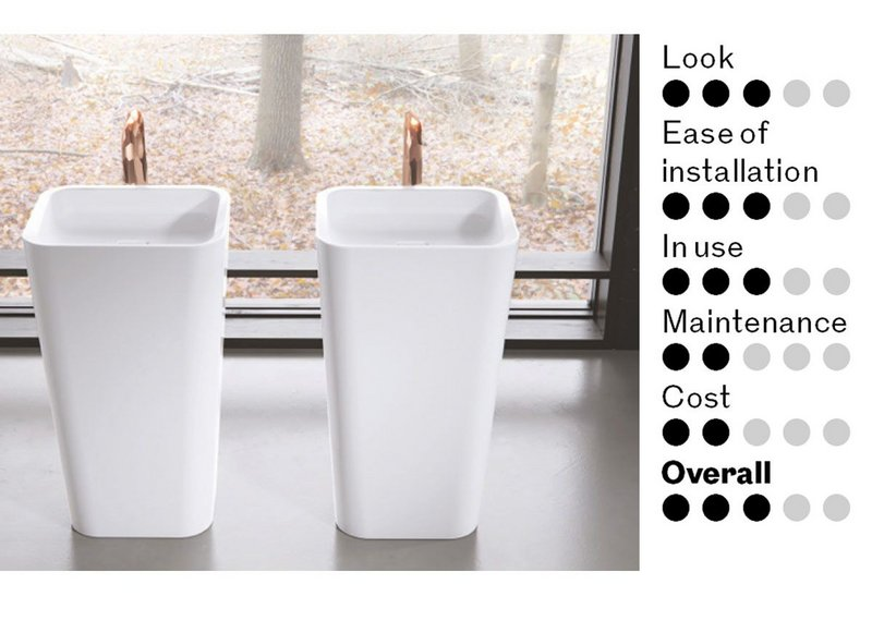 Stand-alone pedestal sinks.